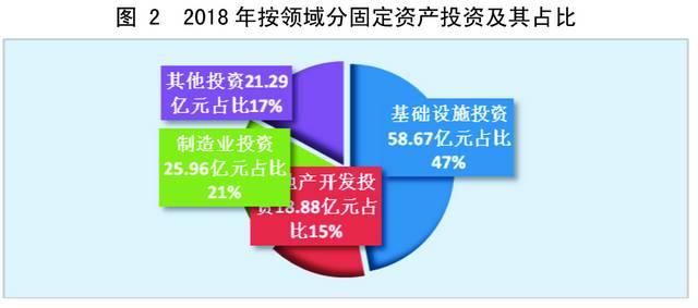 2018年黔江经济总量_黔江中学2020年毕业照